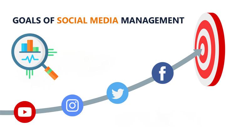 Best Social Media Management Tools 2020