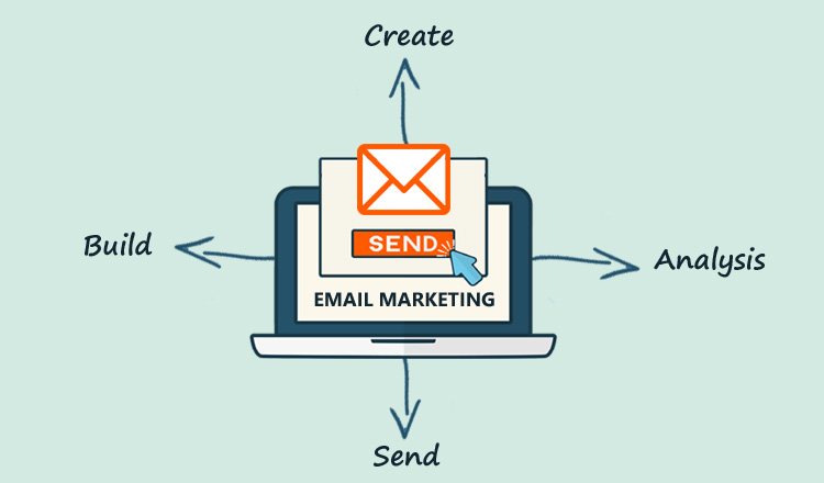 Email Outreach Programs