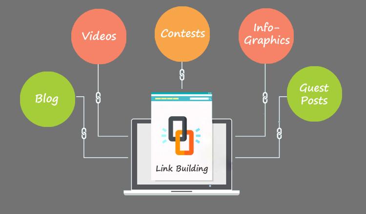 Link Building Strategies 2020