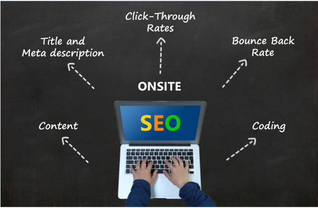 Onsite And Offsite Optimization